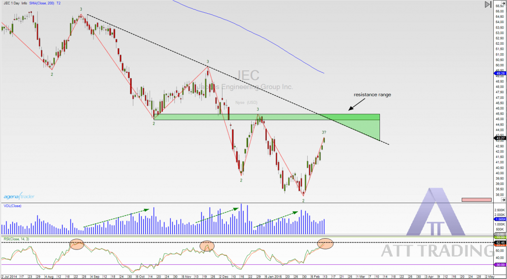 Jacobs Financial Group Inc 99