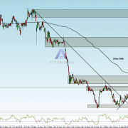 Chart analysis – Bijou Brigitte – Can the stock confirm it´s current strenght?