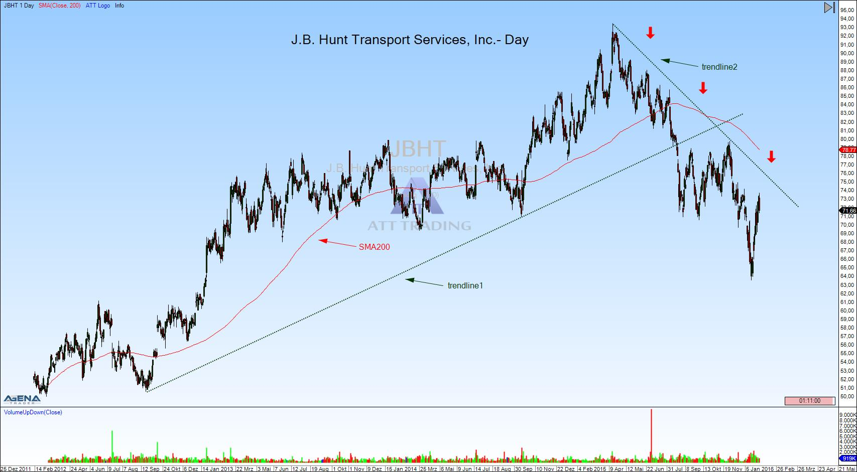 Jb forex services