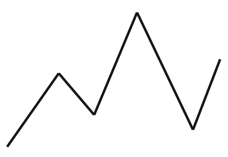 Darstellung einer Seitwärtsphase