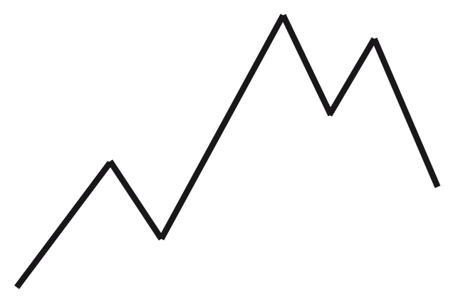 Darstellung eines Trendbruchs