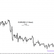 Forex-EUR/USD