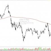 EOG Resources, Inc. (EOG) – Energieunternehmen unter Druck