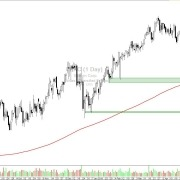 Exelon Corporation (EXC) –  Energiekonzern unter Abwärtsdruck