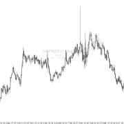 Euro – japanischer Yen (EURJPY): Tradingchancen in der Seitwärtsphase?